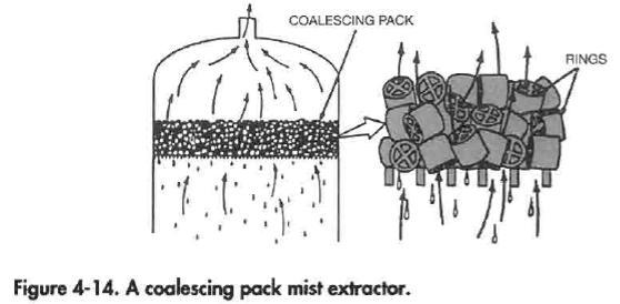 coalescing-pack-mist-extractor