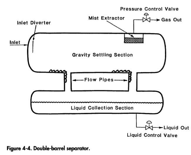 double-barrel-separator