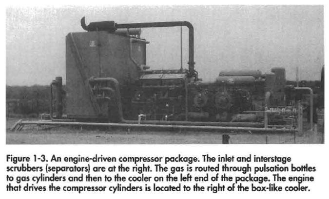 engine-driven-compressor