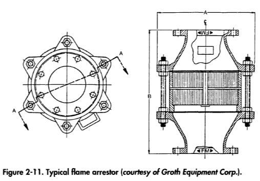 flame-arrestor