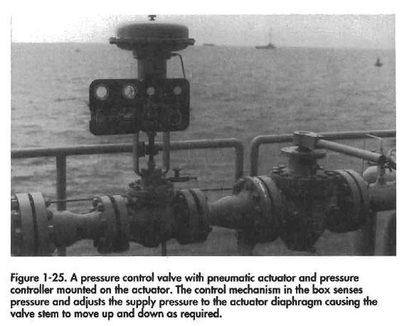 pressure-control-valve