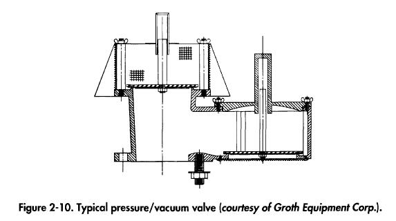 vacuum-valve