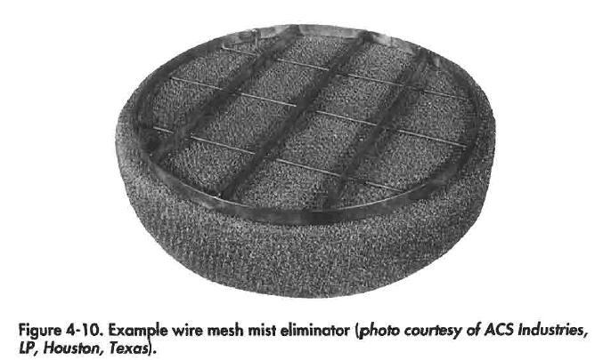Wire Mesh Mist Eliminator