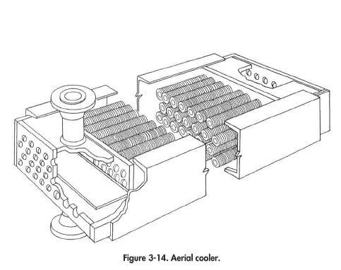 Aerial Coolers 1