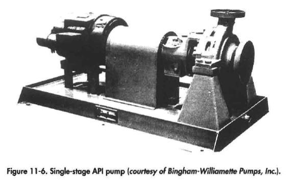 Single-stage API pump (courtesy of Bingham-Williamette Pumps, Inc.).
