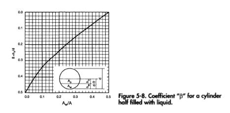Coefficient "