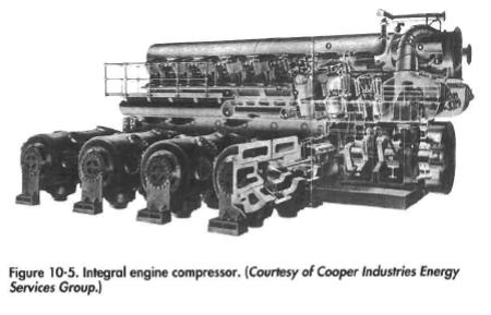 ntegral engine compressor. (Courtesy of Cooper Industries Energy Services Group.)