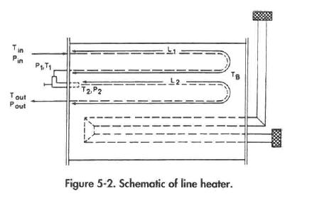 Schematic of line healer.