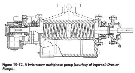 A twin-screw multiphase pump (courtesy of Ingersoll-Dresser Pumps).