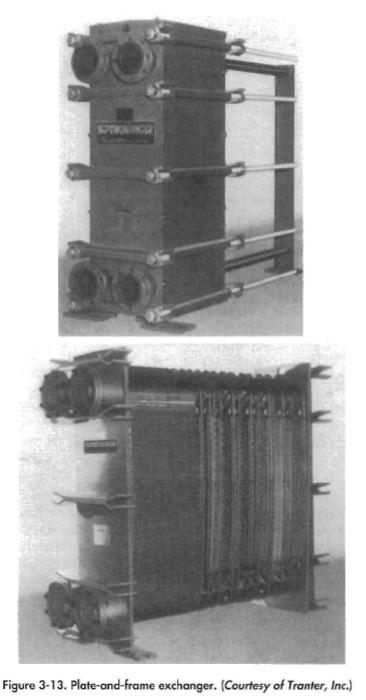 plate-and-frame-exchanger