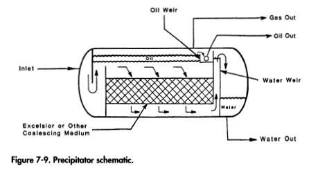 Precipirator