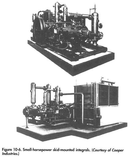 Small-horsepower skid-mounted integrals. (Courtesy of Cooper Industries,}